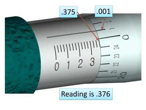 Cách đọc trị số panme đo trong