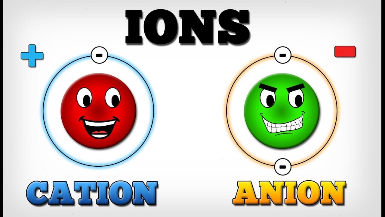 Giới thiệu về các loại ion